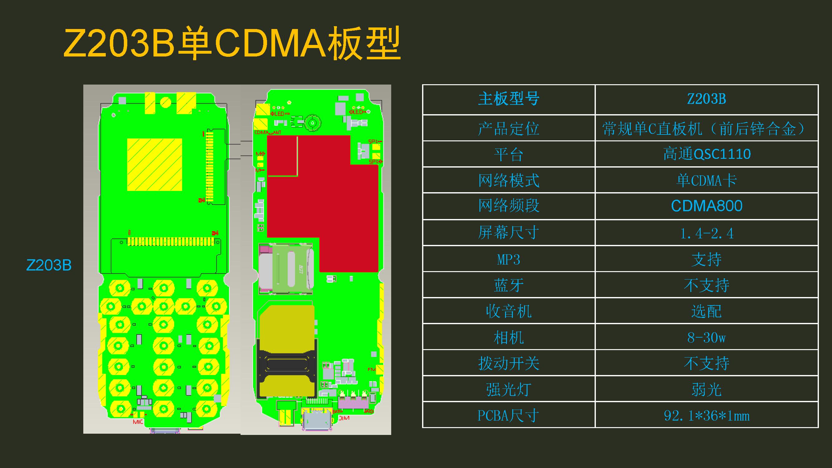 Z203B_CDMA