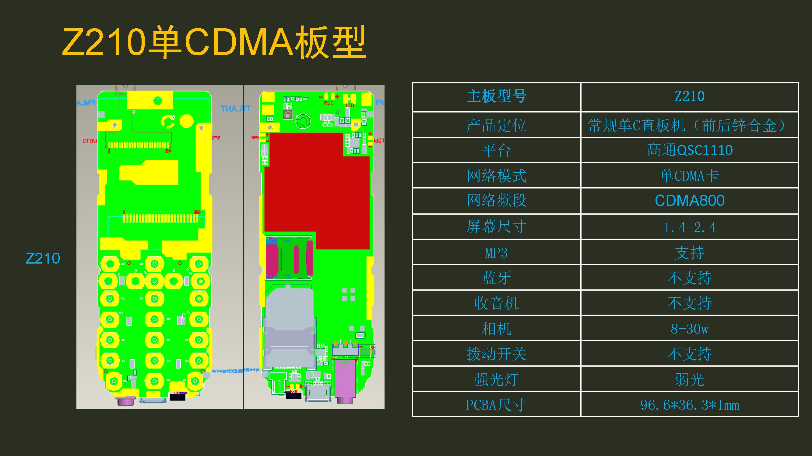 Z210_CDMA