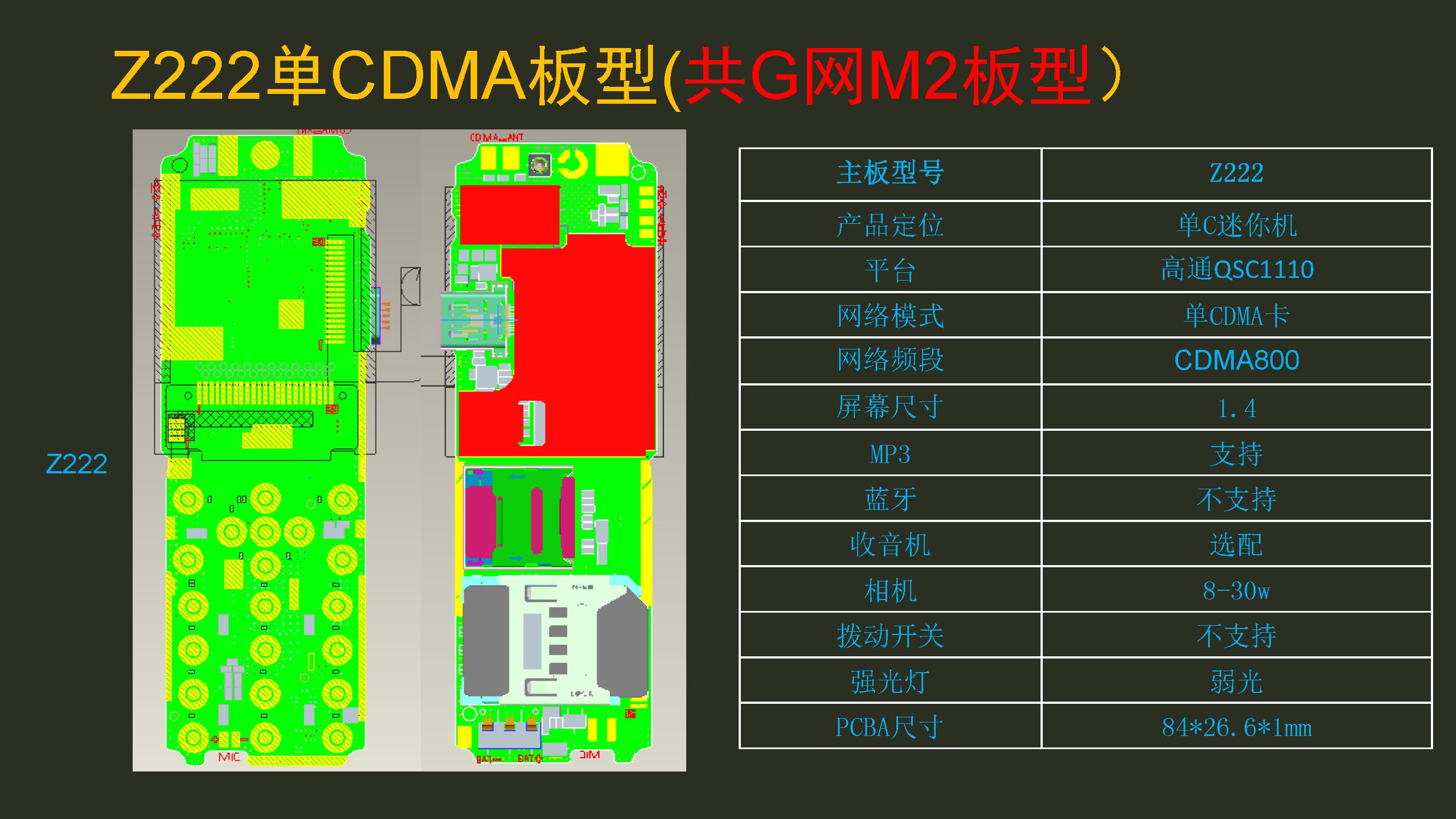 Z222_CDMA_G_M2