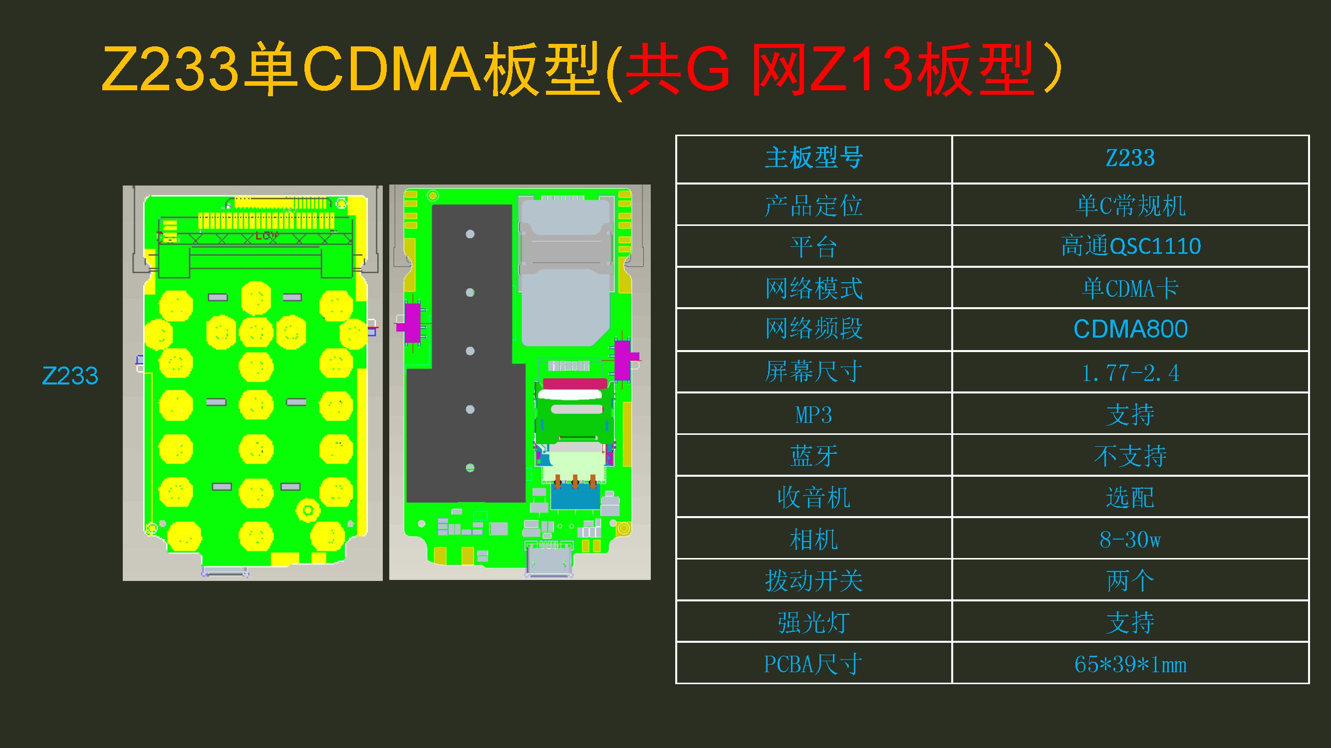 Z233_CDMA_G Z13